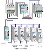 Esquemas eléctricos: CUADRO ELECTRICO TRIFASICO
