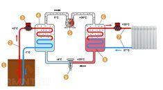 Тепловой насос для отопления дома своими руками Plumbing, Technology, Home, Water, Tech, Gripe Water, Ad Home, Tecnologia, Homes