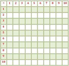 multiplication charts | Blank Multiplication Table |Times Table Multiplication Chart ...