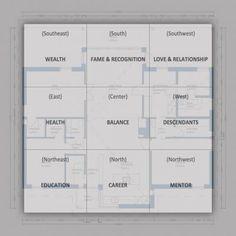 Detailed Feng Shui Bagua Map | Vaughn Rd in 2019 | Feng Shui. How to feng shui your home. Feng shui office