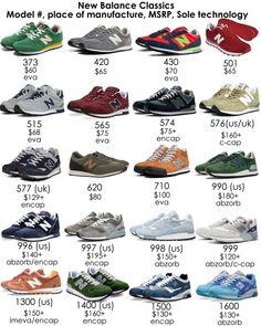 New Balance Classics - a more comprehensive visual reference guide