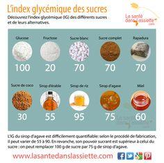ig_sucres                                                                                                                                                                                 Plus