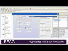 HARMIAH_FX  Урок2    МТ4   Создание индикатора в Forex EA Generator FEAG
