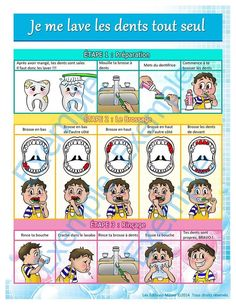 Afficher l'image d'origine Learning Activities, Activities For Kids, Bedtime Chart, Autism Education, Alternative Education, Teaching French, Health Lessons, Social Skills, Kids And Parenting