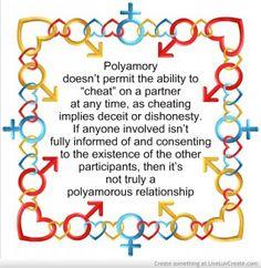 open relationship community