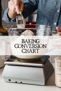 Sourdough Banana Bread Recipe, Recipe Using Sourdough Starter, Sourdough Recipes, Banana Bread Recipes, Baking Conversion Chart, Cooking Tips, Cooking Recipes, Gluten Free Cooking, Dandy