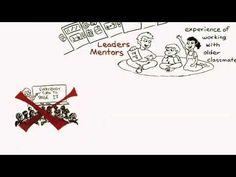 "Trevor Eissler's ""Montessori Madness"" - FastDraw on Montessori schools"