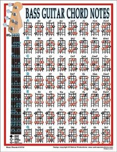 Bass guitar chord notes