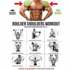 Shoulder Workout | Posted By: NewHowtoLoseBellyFat.com
