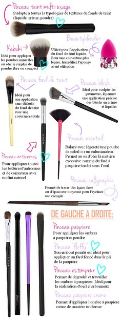 guide pinceaux maquillage women beauty and make up Beauty Make Up, Diy Beauty, Beauty Hacks, Beauty Blender, Makeup Tools, Makeup Brushes, Eyeliner Make-up, Eyeshadow, Sephora