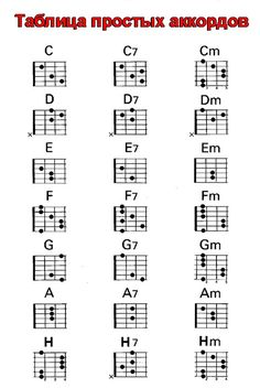 Guitar Fretboard Chart, Guitar Tabs And Chords, Ukulele Tuning, Acoustic Guitar Chords, Guitar Chords Beginner, Music Chords, Guitar Chord Chart, Ukulele Songs, Ukulele Chords