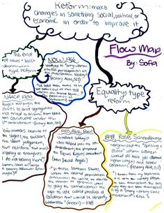Concept maps are one of the most engaging ways to grapple with information and put an individual stamp on it. After a decade of forgoing the activity, Sarah Cooper recently revisited hand-drawn concept maps as a means to further engage her 8th graders in US reform movements.