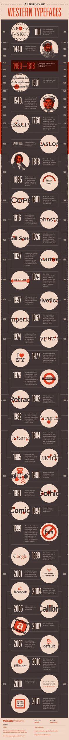 Infográfico conta a história da tipografia. #infographic #typefaces