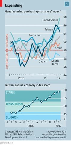 From deprivation to daffodils: The world economy is picking up | The Economist