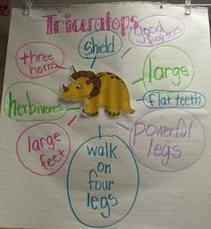 Mrs Jump's class: RAWR! Dinosaurs UPDATE- Unit has been posted to TPT