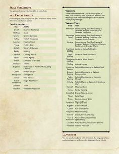 Post with 953 views. Half-Races, a guide to making a half-elf based version of every race Dungeons And Dragons Pdf, Dnd Dragons, Dungeons And Dragons Homebrew, Dnd Character Maker, Character Creation, Character Ideas, Dungeon Master Screen, D D Races, Dnd Classes