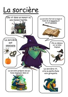 Édu-groupe - Courrier Theme Halloween, Halloween 2016, Halloween Crafts, Happy Halloween, Halloween Decorations, Bricolage Halloween, French Christmas, Activities For Kids, Teaching