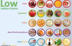 low salt foods - Google Search