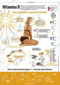 witamina D i jego rola w organizmie