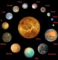 Star Formation Select planets and moons of the Solar System to scale: - Cosmos, Space Planets, Space And Astronomy, Astronomy Science, Solar System To Scale, Eclipse Solar, Planets And Moons, Dwarf Planet, Space Facts