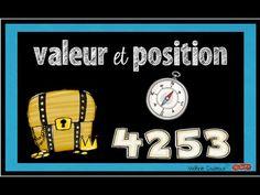 La classe de Madame Valérie: Capsules vidéos