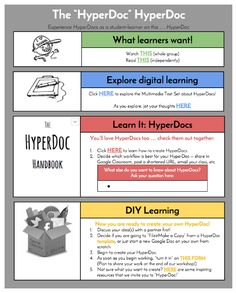 Hyperdocs.co is collaborative learning gone digital!  Great for lit studies, group projects
