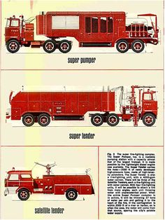 Literally the biggest land firefighting system ever Mack Trucks, Big Trucks, Ford Trucks, Fire Dept, Fire Department, Ambulance, Diesel Pickup Trucks, Cool Fire, Emergency Equipment