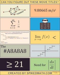 I can not figure out any of these Maths movie titles! Can you?