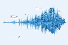 """Twitter """"First On Twitter - China Earthquake"""" - From Ogilvy & Mather / Singapore"""