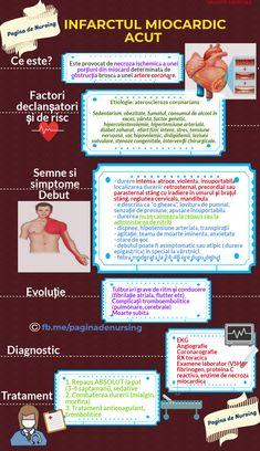 Nursing School Notes, Human Anatomy, Metabolism, Science, Health, Dory, Medicine, Culture, Cardiology