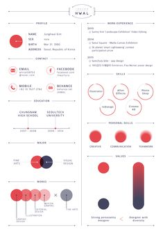 HWAL résumé on Behance