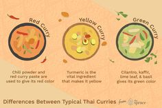 The Differences Between Red, Yellow, and Green Thai Curries Healthy Coconut Shrimp, Coconut Shrimp Recipes, Thai Coconut, Coconut Curry, Thai Recipes, Curry Recipes, Vegan Curry, Asian Recipes, Free Recipes