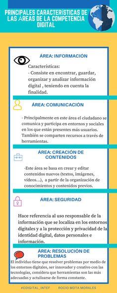 'Áreas de la Competencia Digital', por Rocío M. #Cdigital_INTEF
