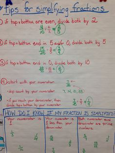 PRINTED: grade Chapter Anchor chart for simplifying fractions- doesn't work of the time, but it covers most situations Simplifying Fractions, Teaching Fractions, Math Fractions, Teaching Math, Dividing Fractions, Maths, Math Vocabulary, Equivalent Fractions, Teaching Strategies
