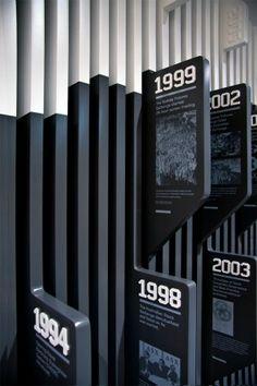 ASX-Timeline-Wall-04