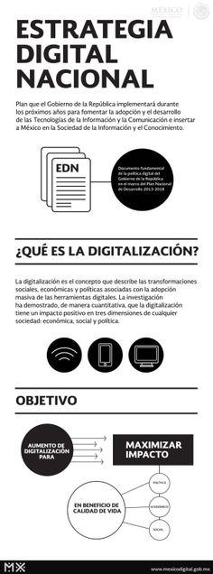 # Infografía: ¿Que es la Estrategia Digital Nacional? # MéxicoDigital