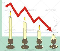 Crisis. The diagram with candles.