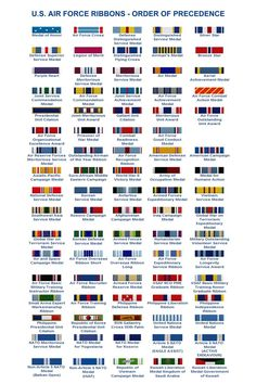 Air Force Ribbons- Order of Procedence (:Tap The LINK NOW:) We provide the best essential unique equipment and gear for active duty American patriotic military branches, well strategic selected.We love tactical American gear Army Ranks, Military Ranks, Military Insignia, Military Life, Military History, Airforce Ranks, Military Service, Military Aircraft, Airforce Wife