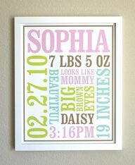 Inspiration off of Etsy:  1. Babys first name   2. Birth date: month, day and year  3. Birth weight  4. Time of birth  5. Length of baby at birth  6. 4 or 5 other memorable things about babys birth (eg. funny hair, eye color, cute phrases etc.)  Print poster on high-quality paper with genuine Epson archival inks.   Size 11 x 14.  Put in frame and hang in nursery.