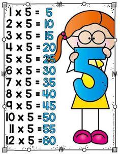 Ateliê Educação Infantil: Tabuada de Multiplicação Multiplication, Amazing Quotes, Kids Learning, Worksheets, Acting, Education, Elsa Frozen, Maths, Multiplication Times Table