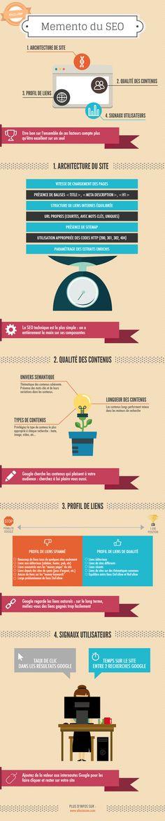 #Infographie : memento du #SEO. Excellente infographie en français, avec les éléments essentiels du référencement, sans chercher la petite bête (souvent bien inutile du reste !)