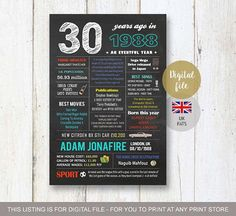 UK facts - 30th birthday gift idea for him - Personalized 30th birthday chalkboard sign for men - What happened 1988 birth poster - DIGITAL - THIS LISTING IS FOR A DIGITAL COPY ONLY - NO PHYSICAL PRODUCT WILL BE SHIPPED TO YOU! You will receive high quality jpg file on your email in
