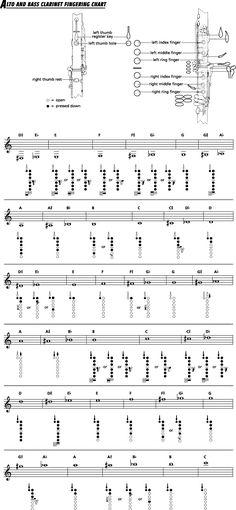 Bass Clarinet Finger Chart