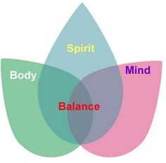 The Re-Education of Me: Mind Body Spirit Connection