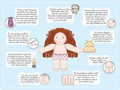 Bamboletta — how I'm made. @Julia Licavoli Dolls