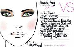 Victoria's Secret Regimen for beauty :)