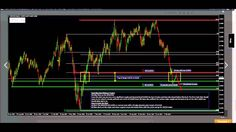 Trade of the day 10/09/2015 | Platinum Trading Systems | Forex Trading