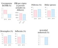 """Los datos en color rojo son de cuando el ministro de economía era el joven marxista, y sin corbata Axel Kicilloff. En azul los los datos del mejor equipo en los últimos 50 años. Para la prensa internacional, la renuncia de Prat Gay """"anticipa malas noticias"""""""