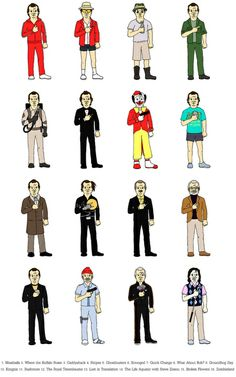 Meatballs, Where the Buffalo Roam, Caddyshack, Stripes, Ghostbusters, Scrooged, Quick Change, What About Bob, Groundhog Day, Kingpin, Rushmore, Royal Tennenbaums, Lost in Translation, The Life Aquatic, Broken Flowers, Zombieland...