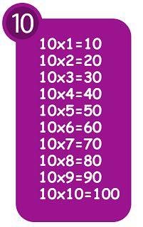 10x Çarpım Tablosu12:54:00Kadim Canmatematik oyunu, oyunlarNo comments10x Çarpım Tablosu